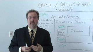 Managed Applications Overview